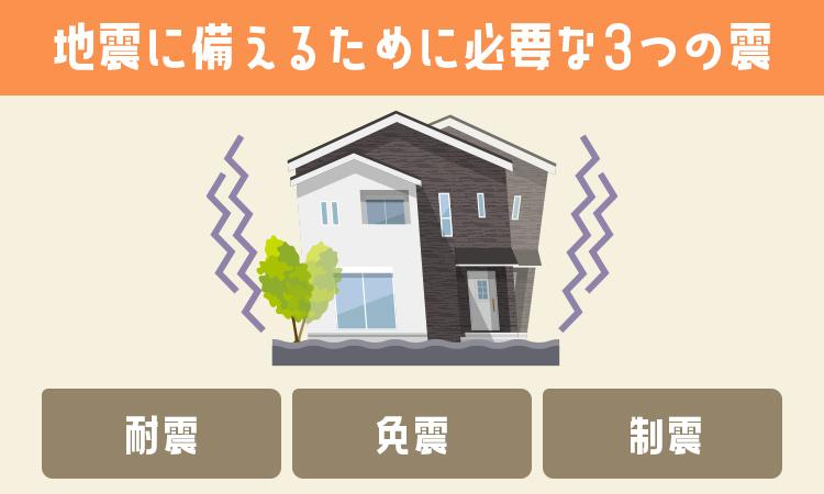 地震に備えるために必要な3つの震
