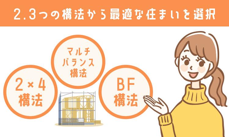 3つの構法から最適な住まいを選択