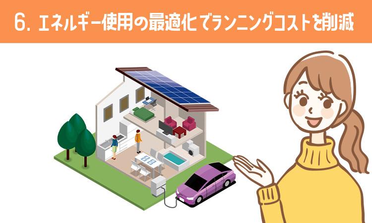 エネルギー使用の最適化でランニングコストを削減