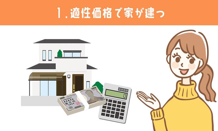 適性価格で家が建つ