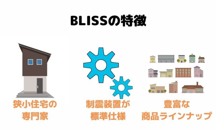 BLISS(ブリス)の特徴