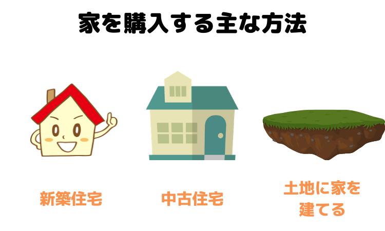 家を購入する主な方法