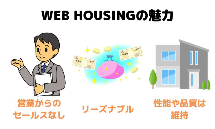 web housingの魅力