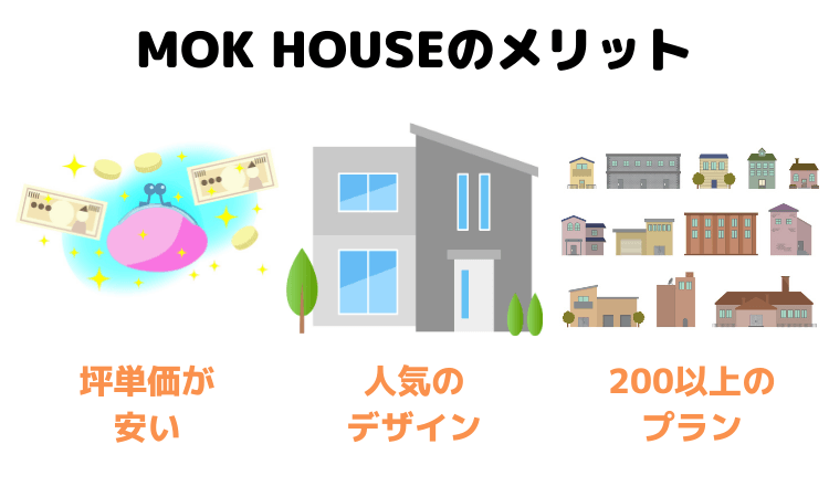MOK HOUSEのメリット