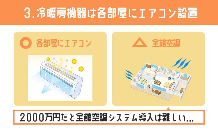 冷暖房機器は各個室にエアコン完備