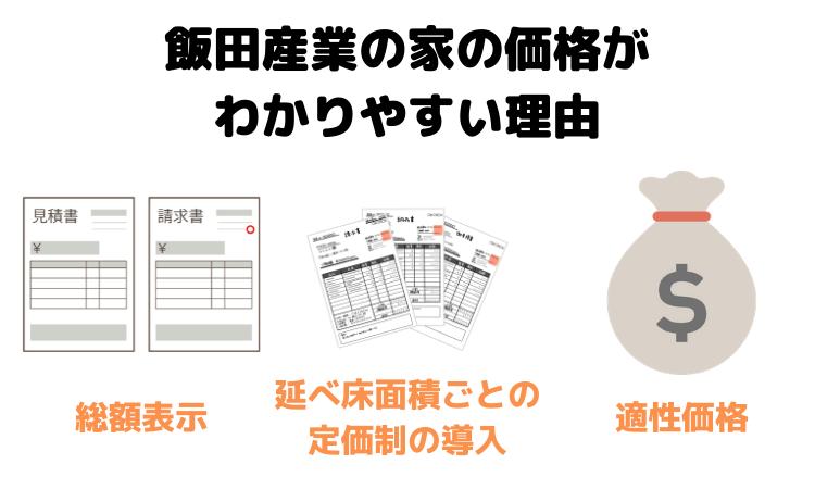 飯田産業の家の価格がわかりやすい理由