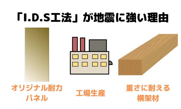 「I.D.S工法」が地震に強い理由
