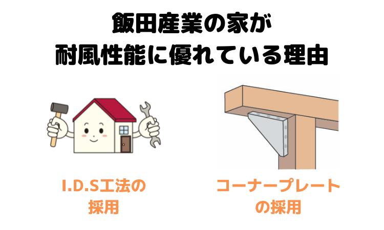 飯田産業の家が耐風性能に優れている理由