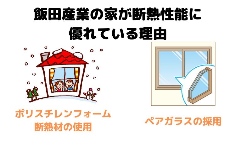 飯田産業の家が断熱性能に優れている理由