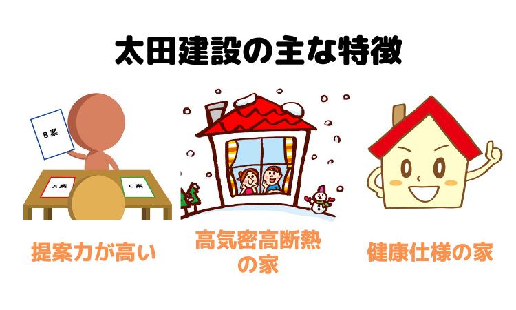 太田建設の主な特徴