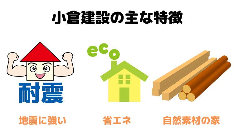 小倉建設の主な特徴