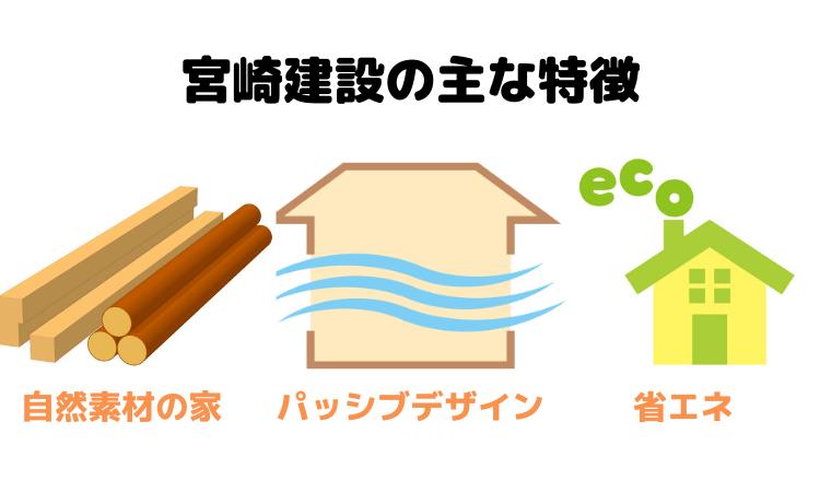 宮崎建設の主な特徴