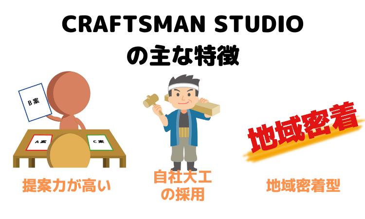 Craftsman Studioの主な特徴