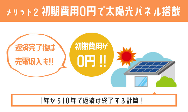 初期費用0円で太陽光パネルが搭載できる