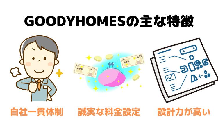 GOODYHOMESの主な特徴