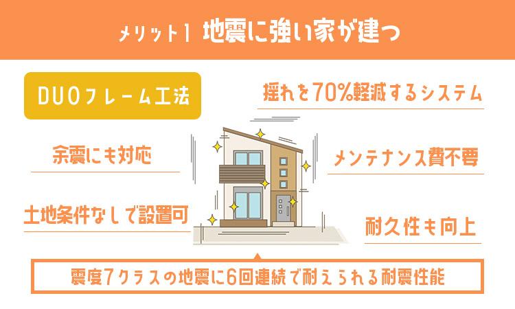 地震に強い家が建つ