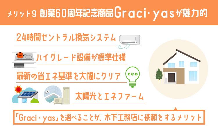 創業60周年記念商品Graci・yasが魅力的