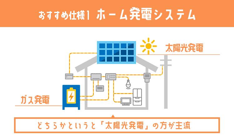 ホーム発電システム