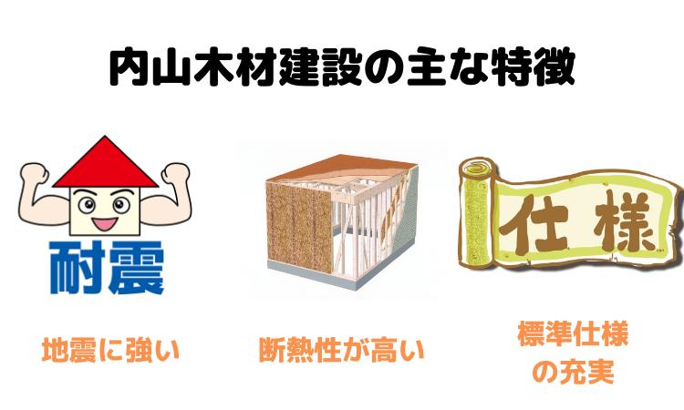 内山木材建設の主な特徴