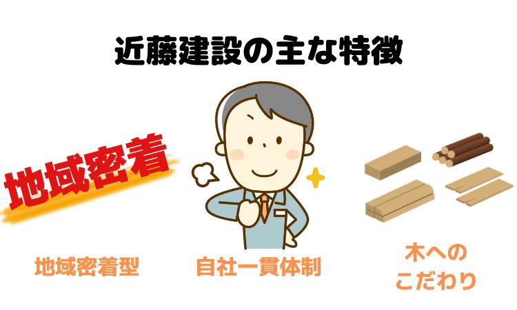 近藤建設の主な特徴