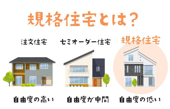 規格住宅とは?複数の間取りやデザインから選ぶ家