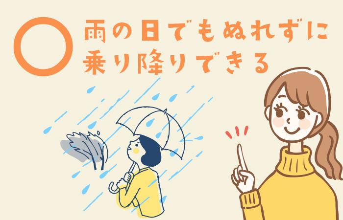 メリット①雨の日でも濡れずに乗り降りできる